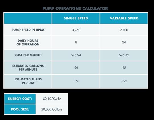 VSP-blog-table