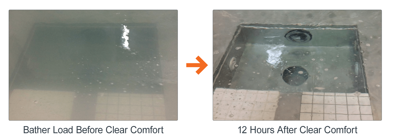 How to clear a dirty hot tub in 12 hours without toxic chemicals